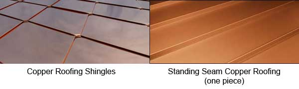 Metal roofing installation canada ontario steel for Standing seam copper